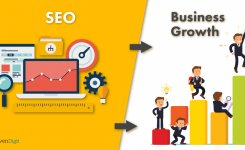 Why SEO Is Important For Your Business Growth?