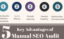 5 Competitive Advantages of Manual SEO Auditing over Automated Auditing