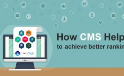 Know How CMS Helps to Achieve Better SERPs Ranking