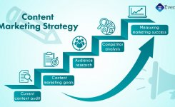 How to Build an Effective Content Marketing Strategy in 2020?